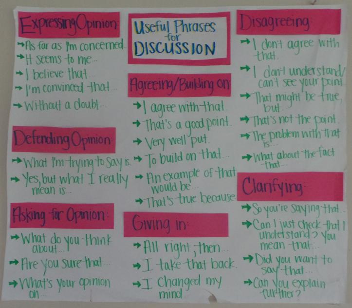 Jean - discussion phrases
