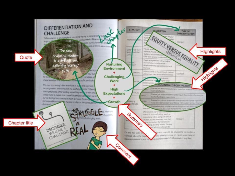booksnap sketchnote